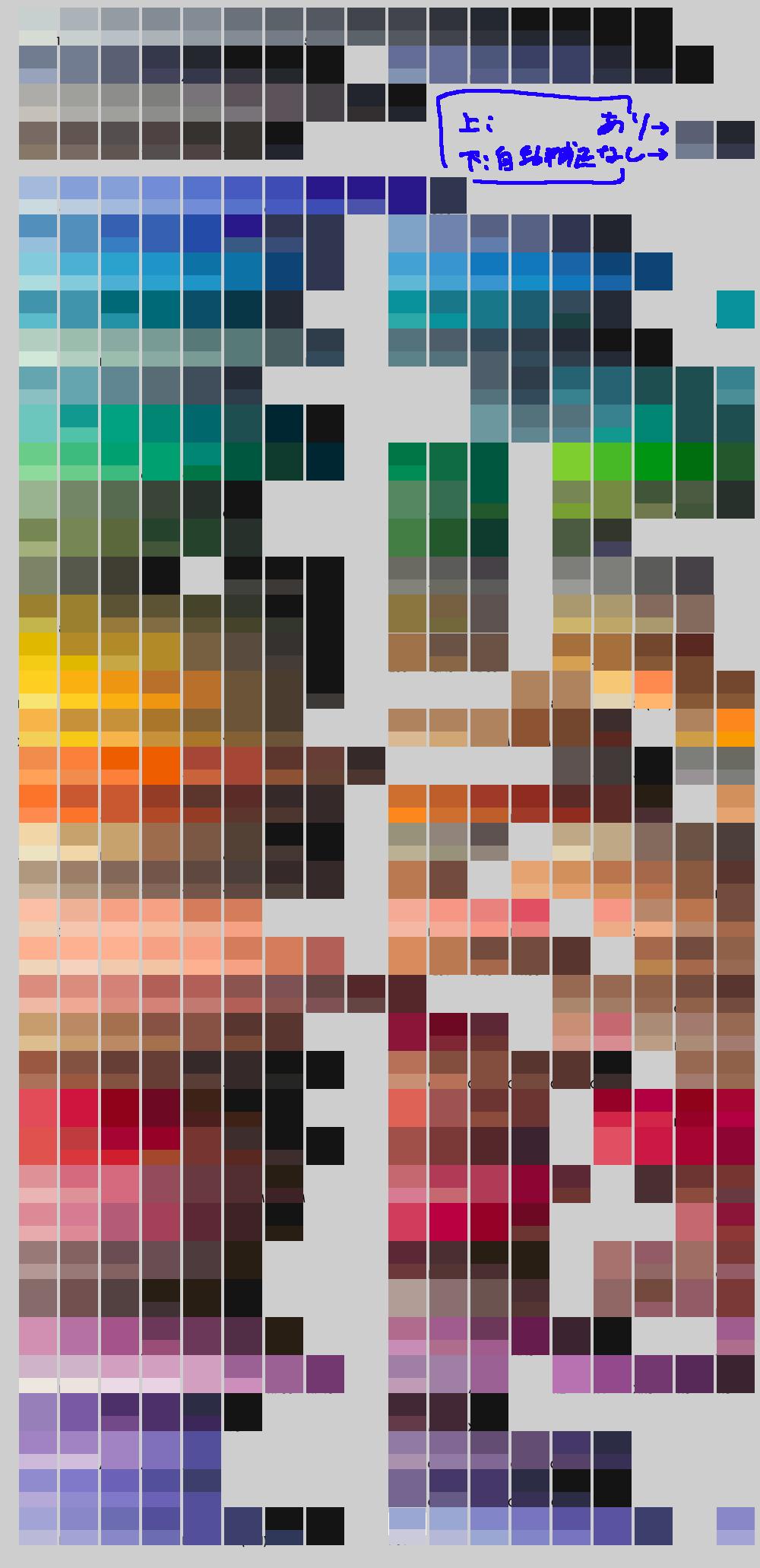 変換後の色の比較