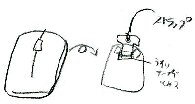 家電屋のマウス